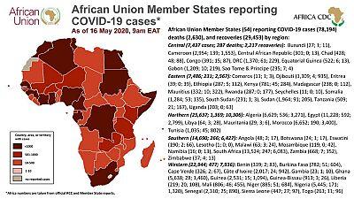 Coronavirus - Afrique : Mise à jour COVID-19 (16 mai 2020, 9h00, heure de l'Afrique de l'Est)