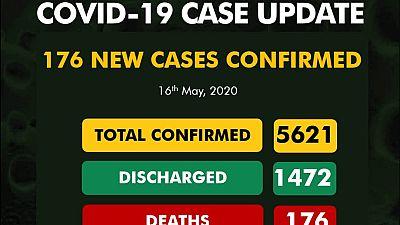 Coronavirus - Nigeria: COVID-19 update, 16 May 2020