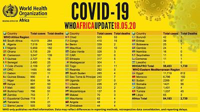 Coronavirus - Africa: Over 84,000 confirmed COVID-19 cases on the African continent