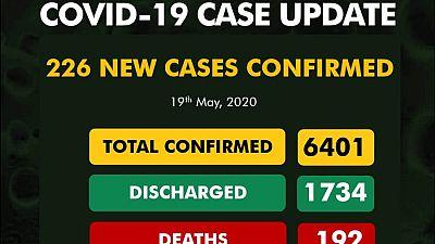 Coronavirus - Nigeria: 226 new cases of COVID-19