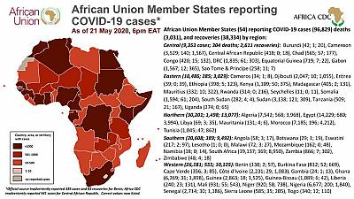 African Union Member States reporting COVID-19 cases as of 21st May 2020 6 pm EAT