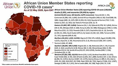 African Union Member States reporting COVID-19 cases as of 22nd May 2020, 6 pm EAT