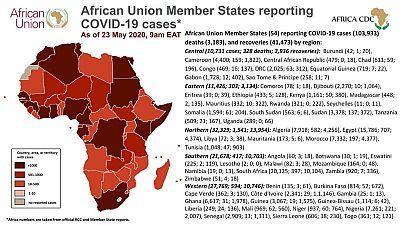 Coronavirus - Afrique : Mise à jour en Afrique (au 23 mai 2020, 9h00, heure de l'Afrique de l'Est)