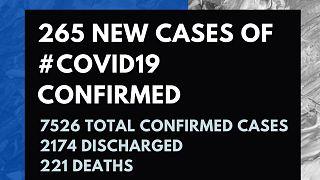 Coronavirus - Nigeria: COVID-19 update, 23 May 2020