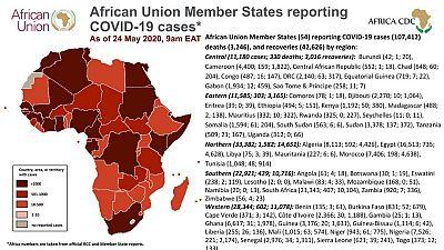 Coronavirus - Afrique : COVID-19 Mise à jour en Afrique (24 mai 2020, 9 h, heure de l'Afrique de l'Est)