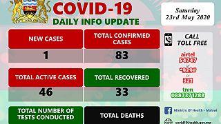 Coronavirus - Malawi: COVID-19 Daily Information Update (23rd May 2020)
