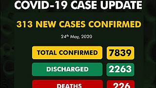 Coronavirus - Nigeria: 313 new cases of COVID-19