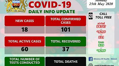 Coronavirus - Malawi: COVID-19 Daily Information Update (25th May 2020)