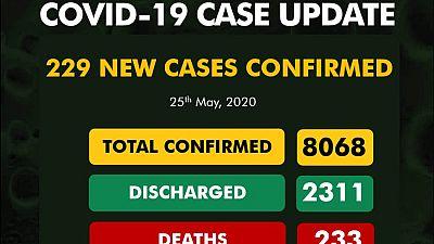 Coronavirus - Nigeria: 229 new cases of COVID-19