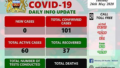 Coronavirus - Malawi: COVID-19 Daily Information Update (26th May 2020)