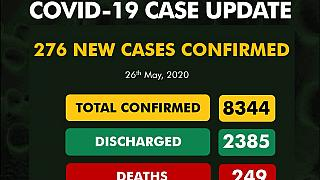 Coronavirus - Nigeria: 276 new cases of COVID-19