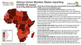 Coronavirus: African Union Member States reporting COVID-19 cases As of 27 May 2020, 9am EAT