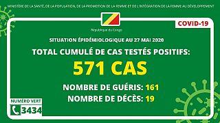 Coronavirus - République du Congo : Situation épidémiologique au 27 mai 2020