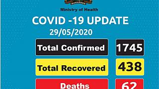 Coronavirus - Kenya: COVID-19 Update 29 May 2020