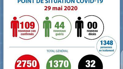 Coronavirus - Côte d'Ivoire : Point de la situation Covid-19 du 29 mai 2020