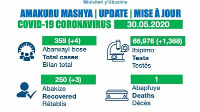 Coronavirus - Rwanda : mise à jour COVID-19, 30 mai 2020