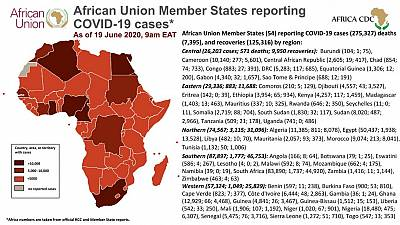 Coronavirus: African Union Member States reporting COVID-19 cases as of 19 June 9 am EAT