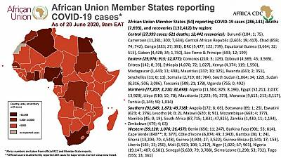 Coronavirus: African Union Member States reporting COVID-19 cases as of 20 June 2020 9 am EAT