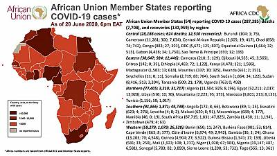 Coronavirus: African Union Member States reporting COVID-19 cases as of 20 June 2020, 6 pm EAT