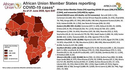 Coronavirus: African Union Member States reporting COVID-19 cases as of 21st June 2020, 6 pm EAT