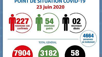 Coronavirus - Côte d'Ivoire : Point de la situation COVID-19 du 23 juin 2020
