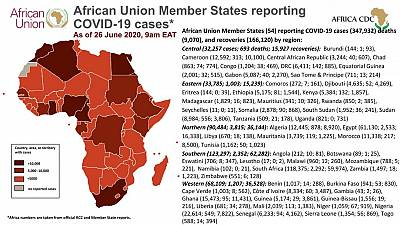Coronavirus: African Union Member States reporting COVID-19 cases as at 26 June 2020 9am EAT