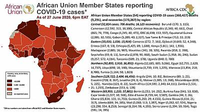 Coronavirus: African Union Member States reporting COVID-19 cases as of 27 June 2020, 6 pm EAT