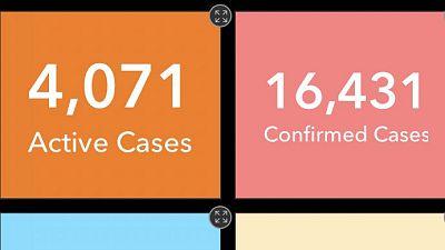 Coronavirus - Ghana: Case Update as of 27 June 2020