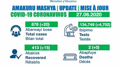 Coronavirus - Rwanda: Update as of 27 June 2020