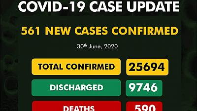 Coronavirus - Nigeria: 561 new cases of COVID-19 Nigeria