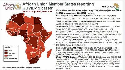 Coronavirus: African Union Member States (54) reporting COVID-19 cases as of 3 July 2020 9 am EAT
