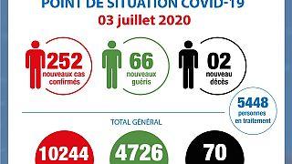 Coronavirus - Côte d'Ivoire : Point de la situation COVID-19 du 03 juillet 2020