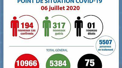 Coronavirus - Côte d'Ivoire : Point de la situation COVID-19 du 06 juillet 2020