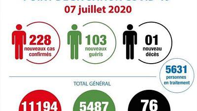 Coronavirus - Côte d'Ivoire : Point de la situation COVID-19 du 07 juillet 2020