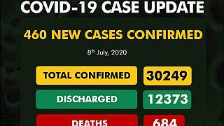 Coronavirus - Nigeria: 460 new cases of COVID-19 in Nigeria