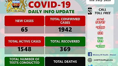 Coronavirus - Malawi: COVID-19 Daily Information Update (8th July 2020)