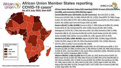 Coronavirus: African Union Member States reporting COVID-19 cases 9 July 2020 9 am EAT