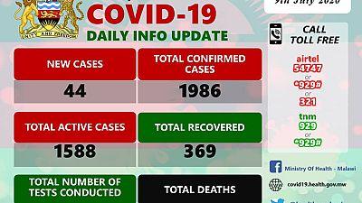 Coronavirus - Malawi: COVID-19 Daily Information Update (9th July 2020)