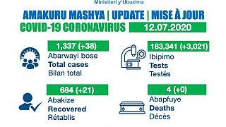 Coronavirus - Rwanda: COVID-19 update (12 July 2020)