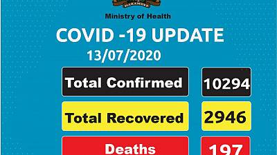 Coronavirus - Kenya: COVID-19 Update 13 July 2020