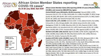 Coronavirus: African Union Member States reporting COVID-19 cases as at 20 July 9 am EAT