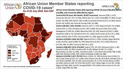 Coronavirus: African Union Member States reporting COVID-19 cases as at 22 July 2020 9 am EAT