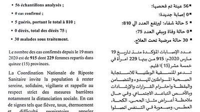 Coronavirus - Tchad : Communique - La situation épidémiologique du COVID-19 au Tchad du 25 juillet 2020