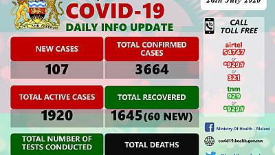 Coronavirus - Malawi: COVID-19 Daily Information Update (26 July 2020)