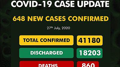 Coronavirus - Nigeria: COVID-19 Case Update 27 July 2020
