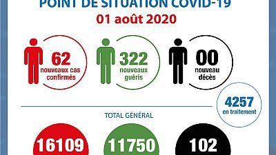 Coronavirus - Côte d'Ivoire : Point de la situation COVID-19 du 01 août 2020