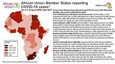 Coronavirus: African Union Member States reporting COVID-19 cases as at 7 August 9am EAT