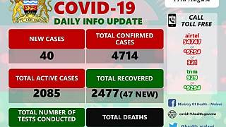 Coronavirus - Malawi: COVID-19 Daily Information Update (11th August 2020)