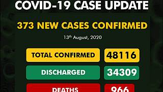 Coronavirus - Nigeria: COVID-19 Case Updates (13 August 2020)