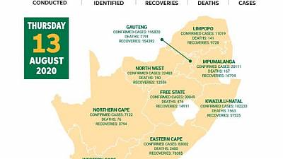 Coronavirus - South Africa: COVID-19 Statistics in South Africa as at 13 August